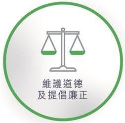 ethics_integrity
